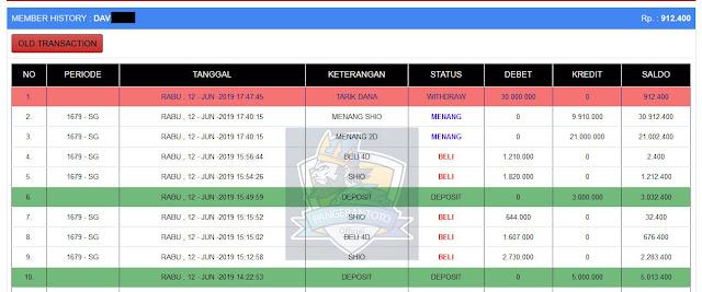 Jackpot Singapore Result 12 Juni  2019