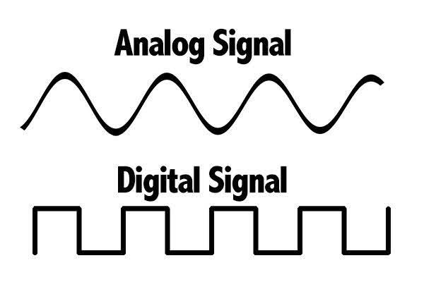 【攝影知識】搞懂各種音訊接頭,耳機、麥克風輸入輸出全搞定 - 類比訊號容易受到干擾變異,數位訊號則相對穩定