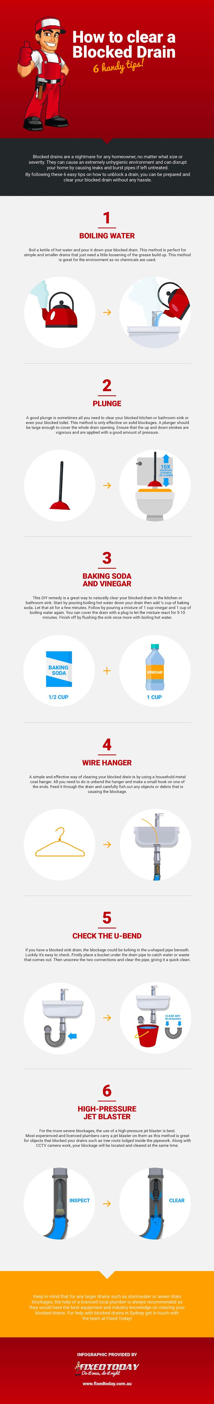 How To Clear a Blocked Drain 6 Handy Tips! #infographic  #Blocked Drain #infographics #Plumbing Problems
