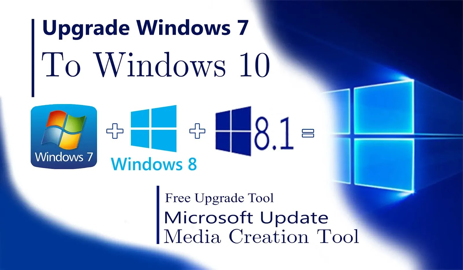 Start updating windows 7 to windows 10,upgrade windows 7 to windows 10,free upgrade tool,microsoft update,media creation tool,windows 7+windows 8+windows 8.1=,windows 10,blue light coming through glass window on the right side,text written in white background through between blue background,