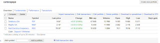 Crear cartera con Google Finance