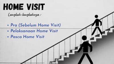 langkah-langkah home visit