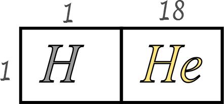Ciencias de joseleg 3 estructura de la tabla periodica periodos los dos elementos son rarezas ya que pertenecen simultneamente a dos grupos el hidrgeno por ejemplo estructuralmente se asemeja a los dems miembros del urtaz Gallery