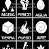 Ilustración - Oficios MMORPG parte 1