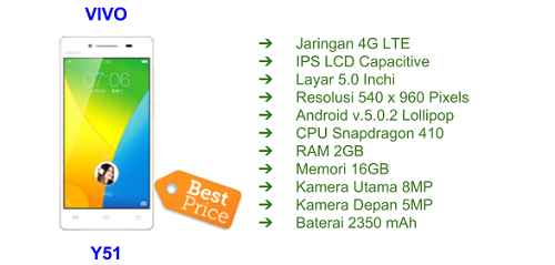 Hp Android Vivo Murah Y51