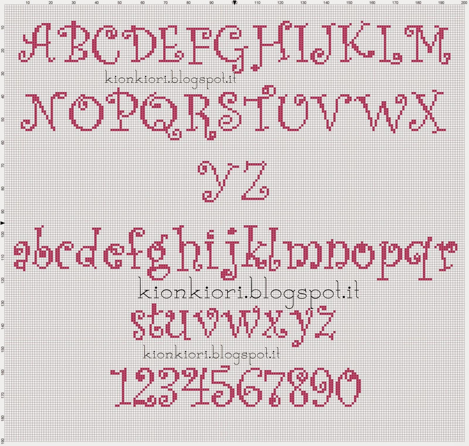 Kionkiori punto croce un due tre alfabeti for Alfabeti a punto croce per bambini