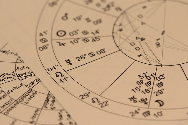 12 Zodiak Versi Suku Batak