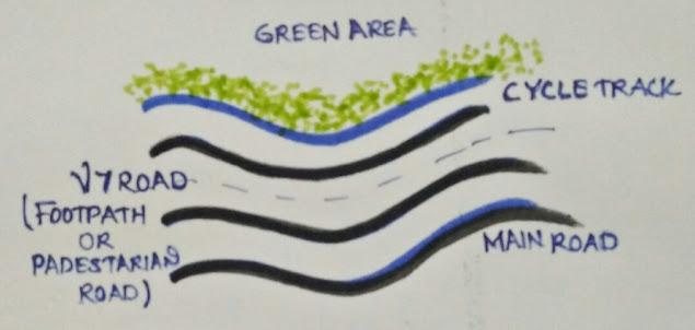 City planning of Chandigarh-रोड के प्रकार