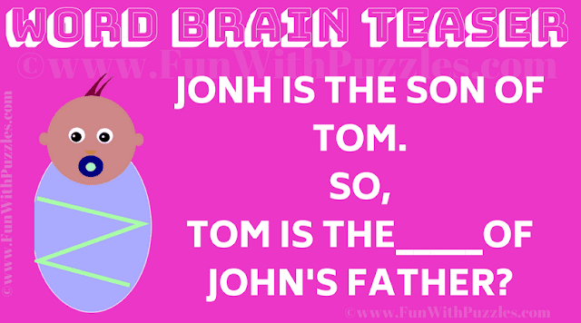 Fill in the Blanks --> John is the Son of Tom. So, Tom is the ______ of John's Father?