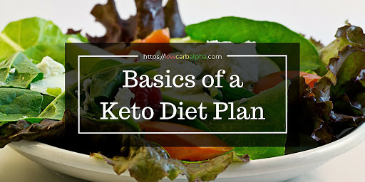 Food For Keto Diet Begginers in 2020