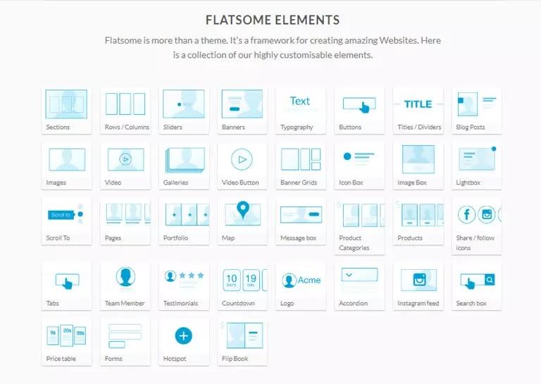 Chia sẻ source xml template trắng của Blogger được thêm sẵn plugin css và js của theme Wordpress Flatsome