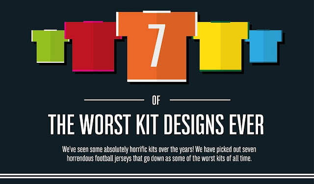 Worst Football Kit Designs Ever