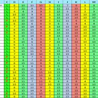 Download Aplikasi Analisis Nilai dan Koreksi Ujian Format Excel