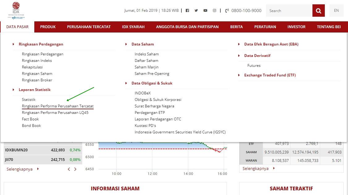 Cara Download Laporan Keuangan Di Idx Ringkasan Kinerja Perusahaan Edusaham
