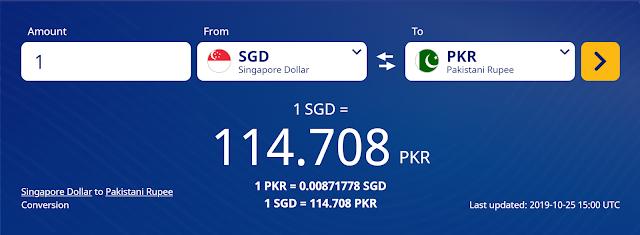 Sgd to pkr, Sgd, To, Pkr, Sgd to pkr open market
