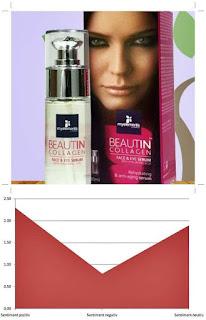 Beautin Collagen Ser pareri forumuri