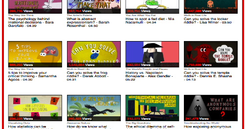 Top TED Ed Lessons on Critical Thinking