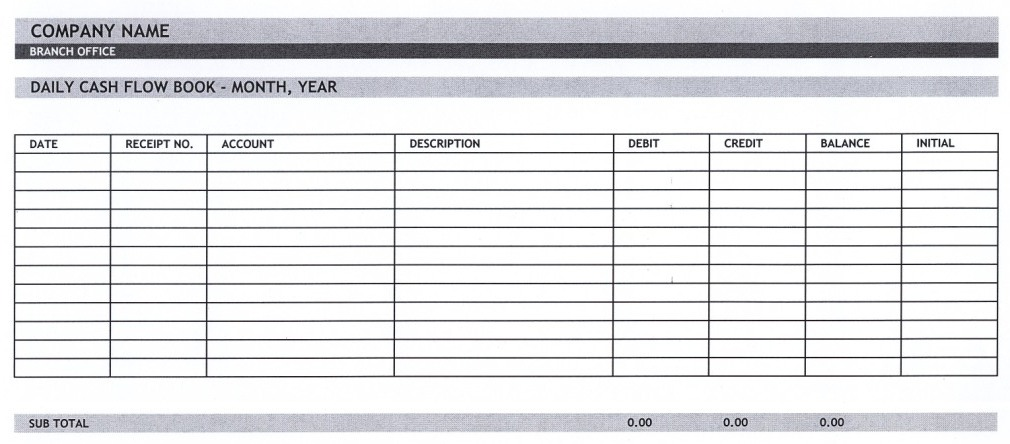 monthly expense report template - business expenses template