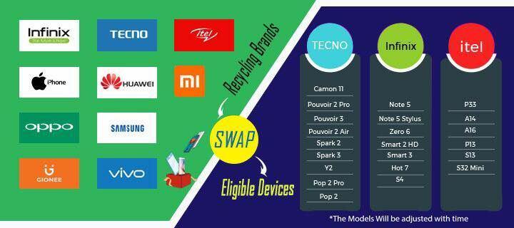 How to Swap Your Tecno Phones in Carlcare Nigeria | Nijazip
