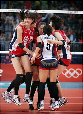 คิม ยอนคุงกับทีมสาวเกาหลีใต้