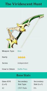 Rekomendasi senjata Ganyu - Viridescent Hunt
