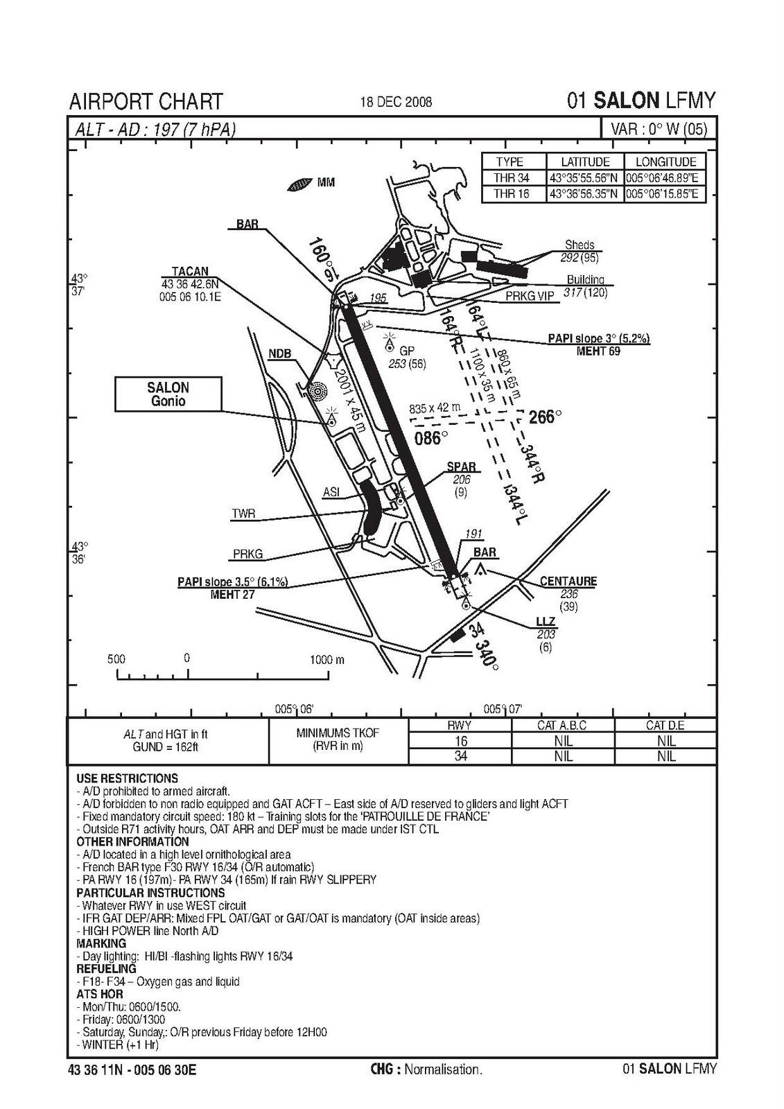 Aircom Poste La Base Aerienne De La Patrouille De France