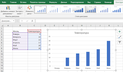 Как построить график в Excel