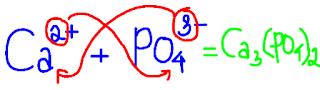 10 Contoh Soal (Pilihan Ganda) Rumus Kimia dan Tata Nama Senyawa (1) Beserta Pembahasannya