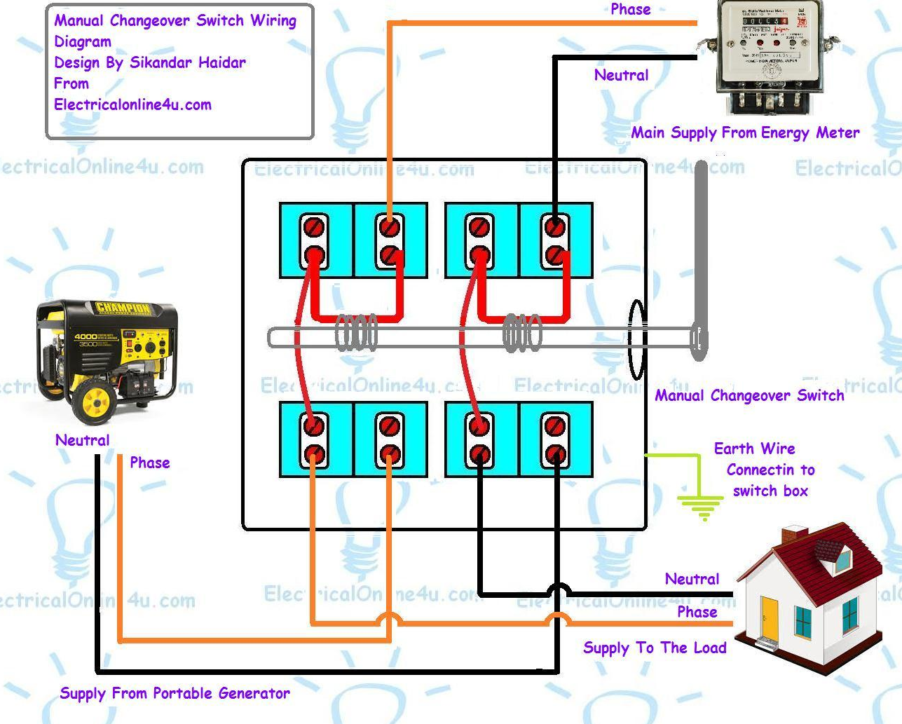 manual changeover switch wiring diagram for portable generator rh electricalonline4u com Onan Transfer Switch Wiring Diagram Whole House Transfer Switch Diagram
