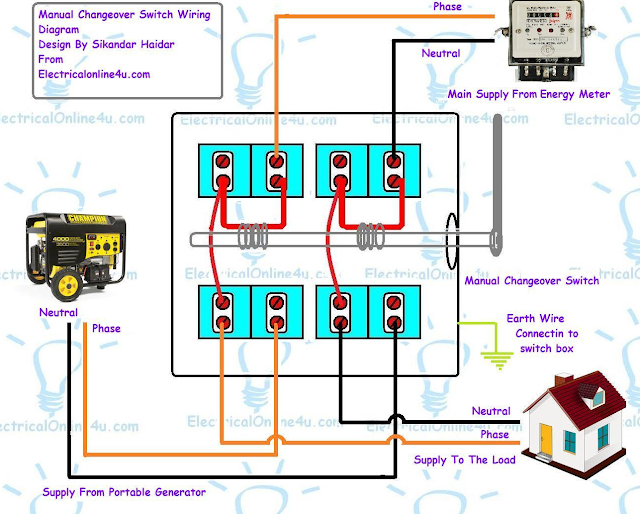 manual changeover switch wiring diagram
