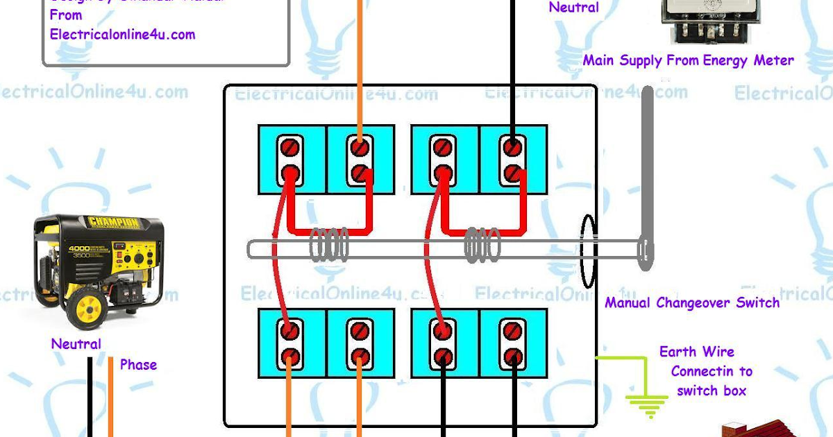 manual changeover switch wiring diagram for portable generator rh electricalonline4u com Change Over Switch Symbol clipsal changeover switch wiring diagram