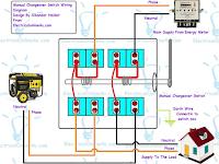 Wiring Diagram Portable Generator