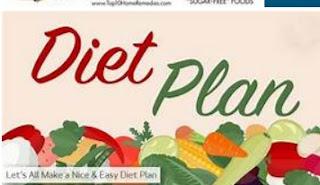 The Best giảm cân ăn kiêng Mẹo