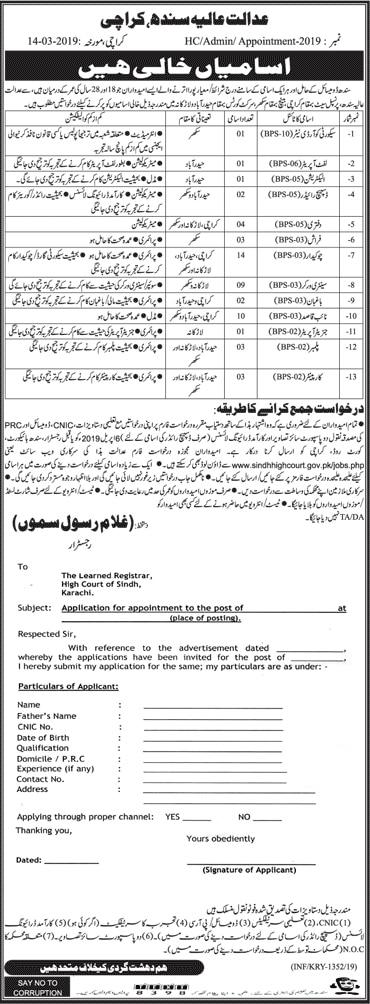 Sindh High Court Jobs 2019