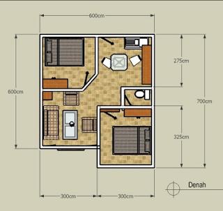 Perlunya Gambar Rancangan Rumah Agar Biaya Tidak Membengkak