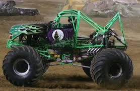 Importance Of Rc Mud Trucks For Mud Bogging