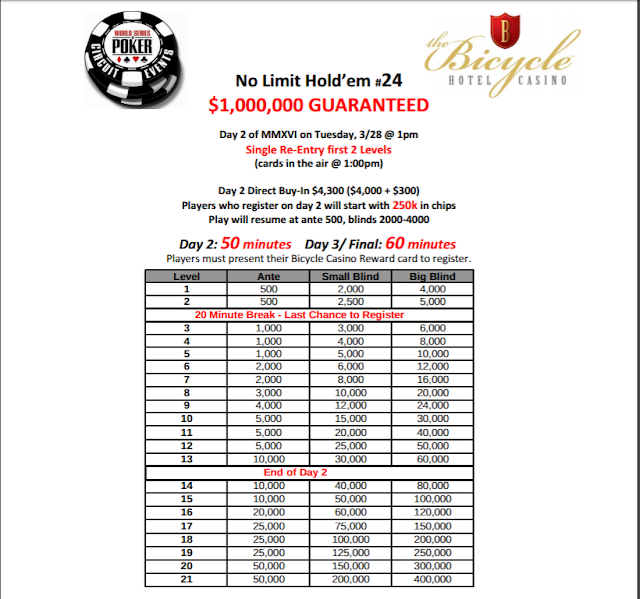The Bicycle Hotel & Casino Tournament Blog: March 2017