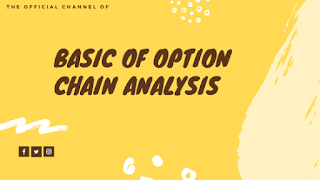 What basic knowledge you need for options trading