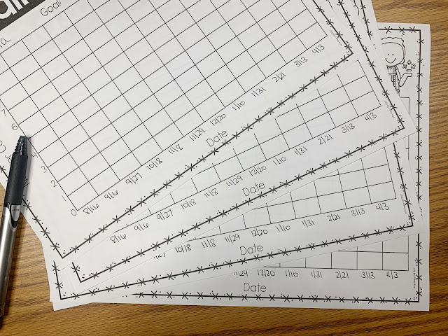 Graphs for progress monitoring