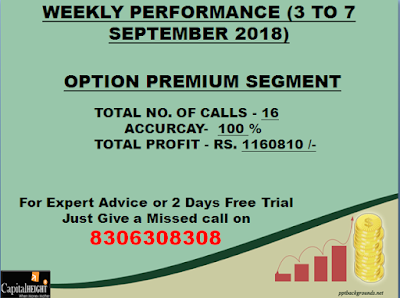 Option Premium Segment by CapitalHeight