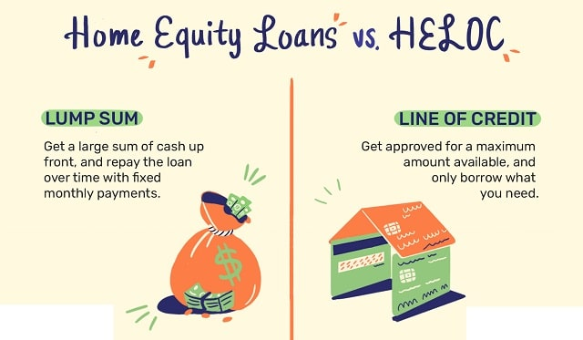 heloc vs home equity loan which is best