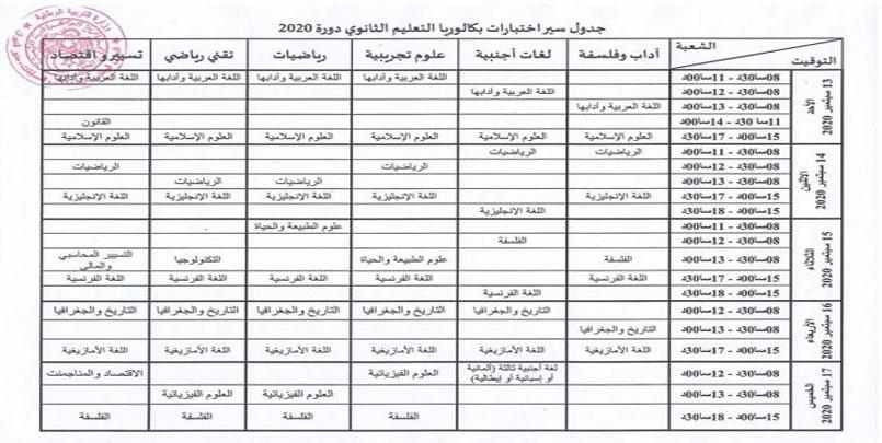 Tableu Examen du BAC 2020