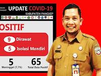 Data Terkini TGPP Pangkep, Total Terkonfirmasi Covid-19 Sudah 65, dan 5 Meninggal