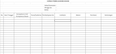 Contoh Jurnal Harian Guru Dalam Pembelajaran Kurikulum 2013