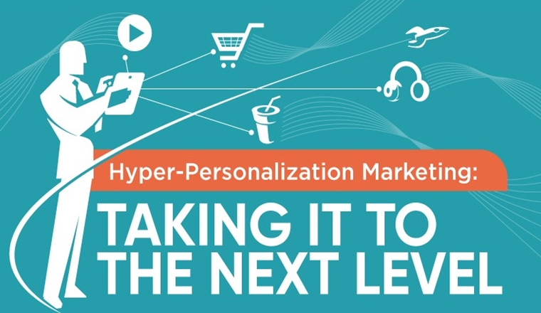 Hyper-Personalization Marketing # Infographic