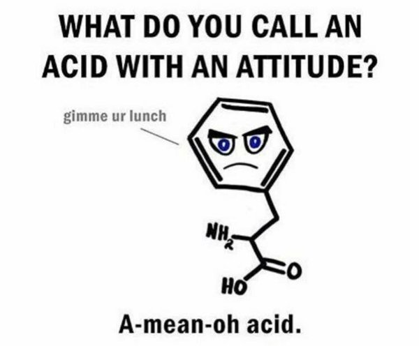 What do you call an acid with an attitude - A mean oh acide