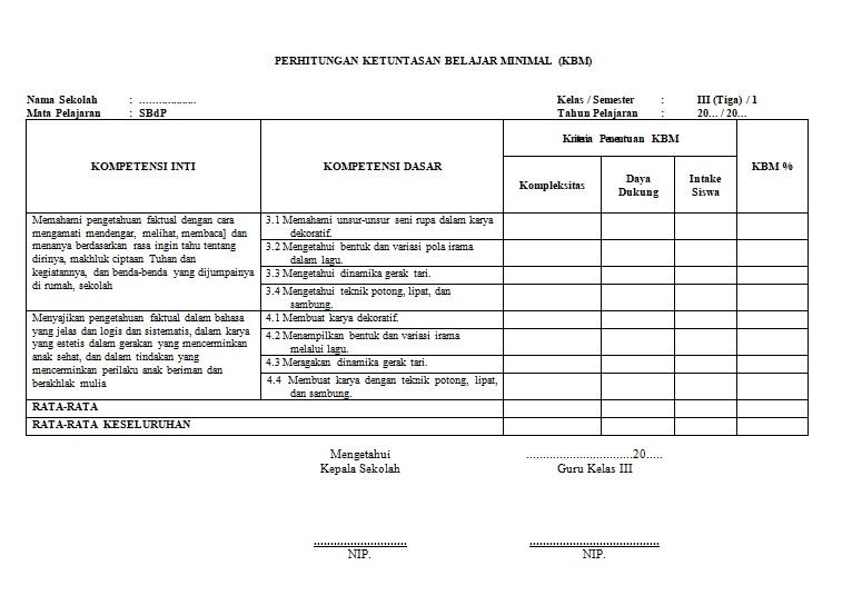[KELAS 3 SD/MI] KKM, PROGRAM TAHUNAN (PROTA), DAN PROGRAM SEMESTER (PROMES) TEMATIK KURIKULUM 2013 REVISI 2020