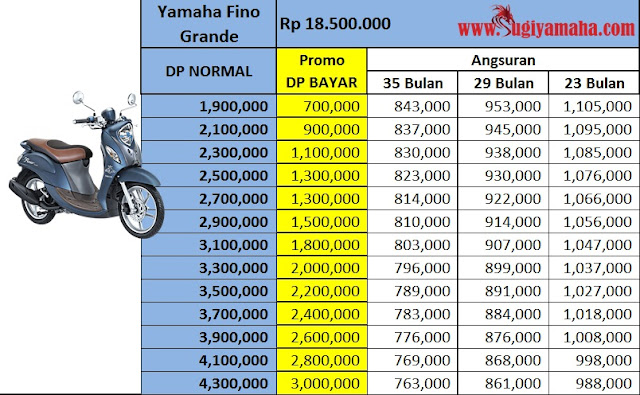 Harga Promo Kredit Motor Yamaha Fino Grande Terbaru
