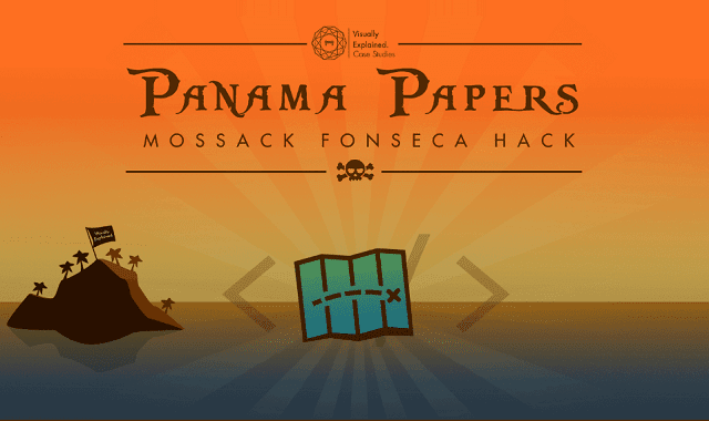 Panama Papers: Mossack Fonseca Hack