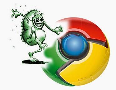 Как удалить вирус - реклама в браузерах?